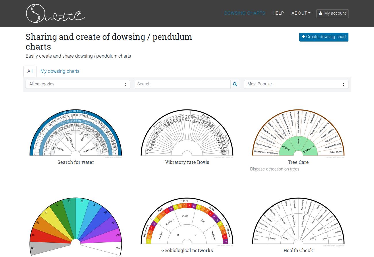Subtil.net - Partage de biommètres