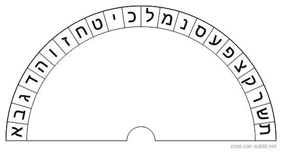 Lettere ebraiche