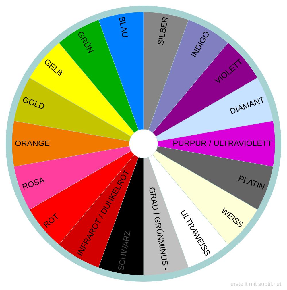 Radiästhetische farben