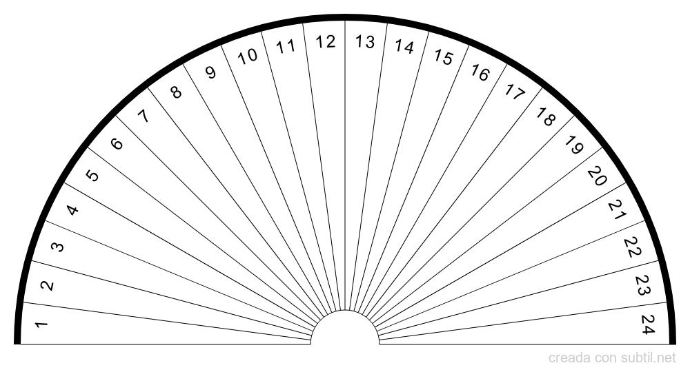 Tabla horaria