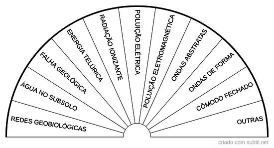 Análise Geobiologia 1