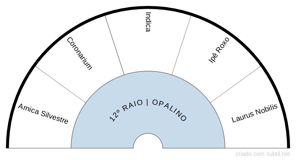 12º RAIO OPALINO