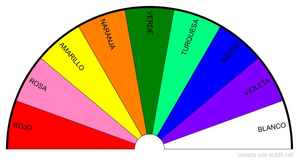 Colores Testaje