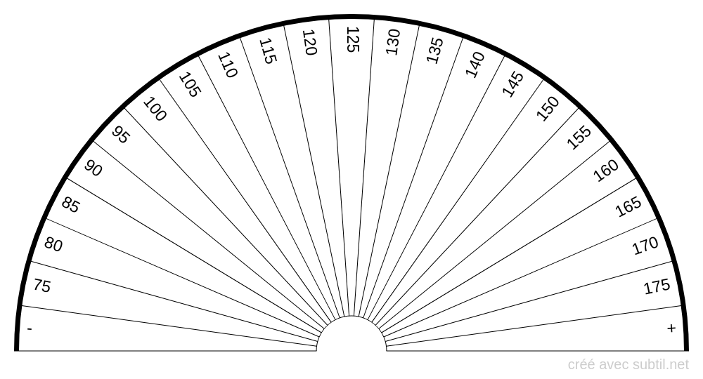 Analyse sanguine - Vitamine D (D2+D3)