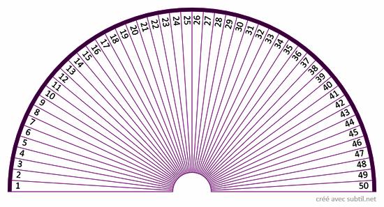 cadran de chiffre de 1 a 50