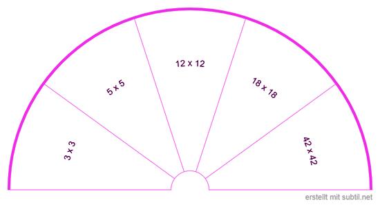 3x3 5x5 12x12 18x18 42x42