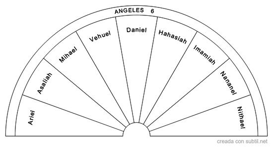 Angeles 6
