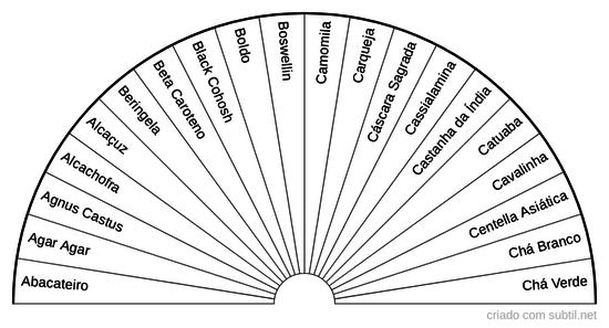 Fitoterápico 1