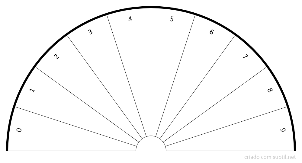 Pranchas de números