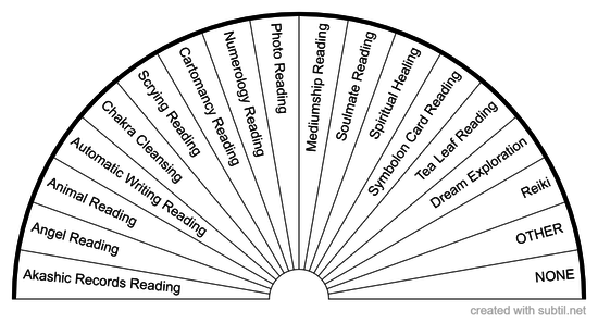 Types of Psychic Readings/Cleanses