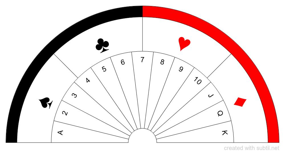 Cards Test