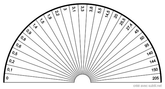 Vibrations et Fréquences de Résonnance en Hertz