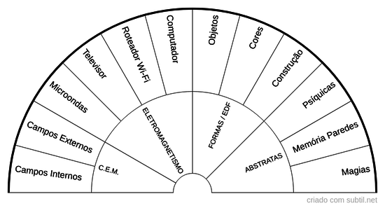 Análise Geobiologia 2