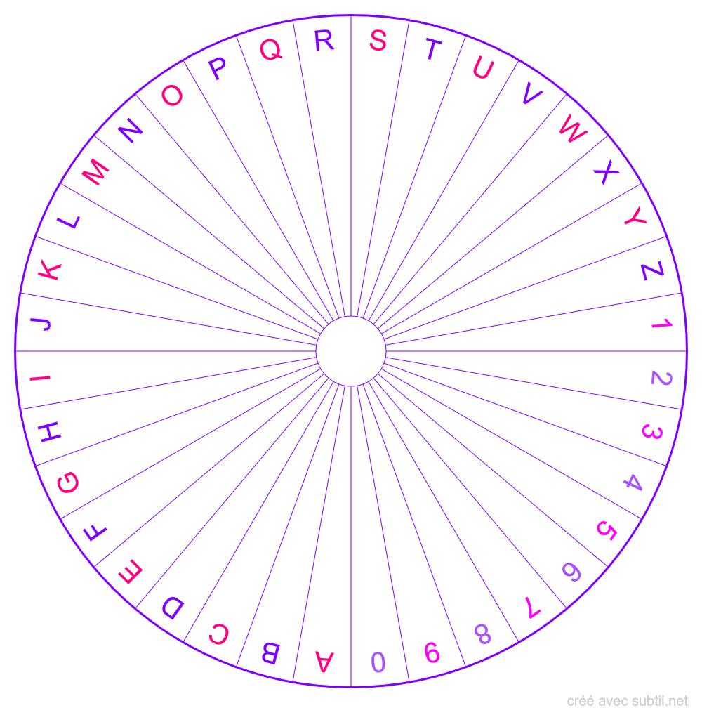 Alphabet-chiffres
