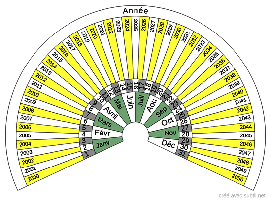 Calendrier 2000 a 2050