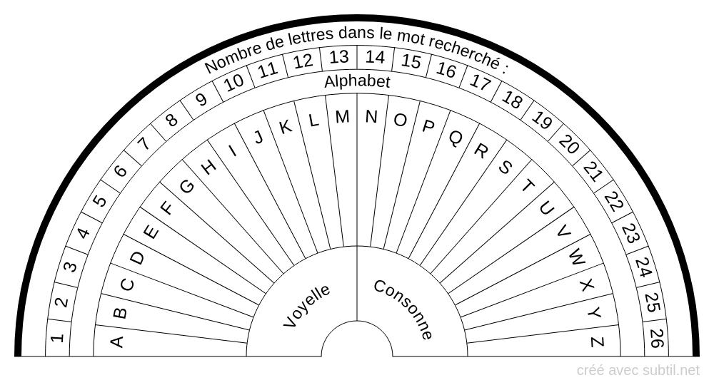 Planche des lettres