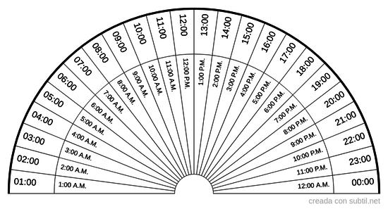 Reloj de 180 grados