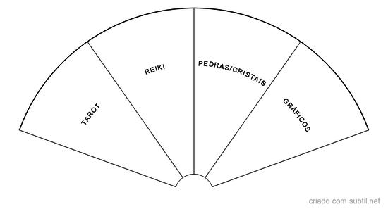 Métodos H.A.