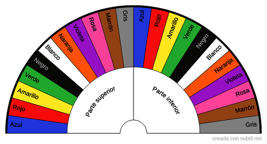 Ropa colores