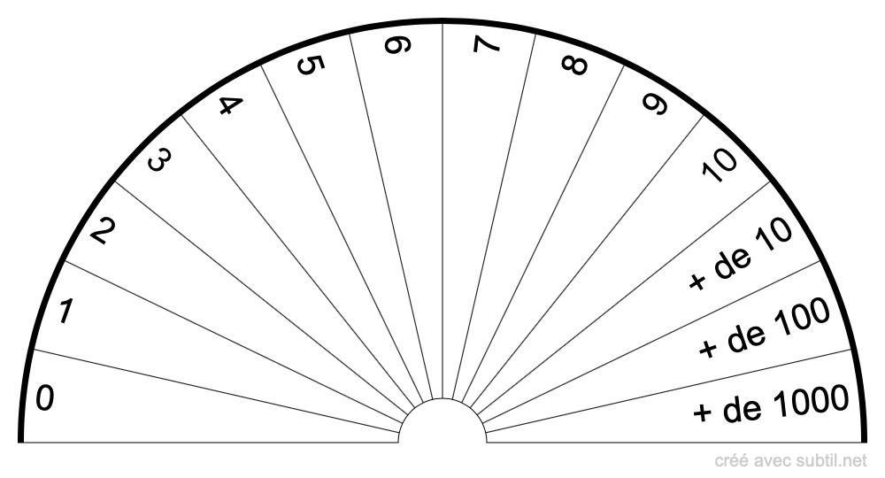 Quantité 1