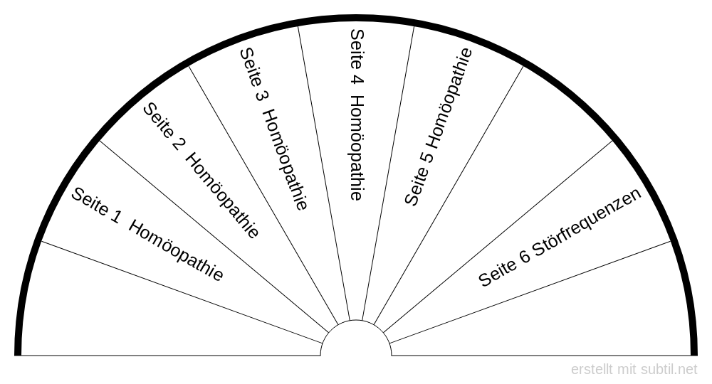 Symbolapotheke