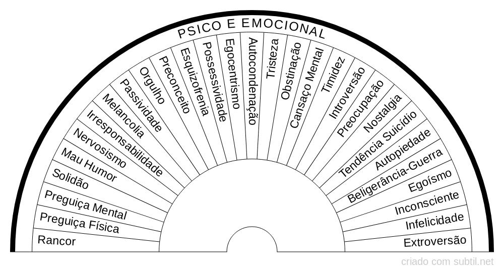 Psico e Emocional 2