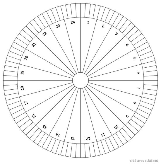 Horloge du pendule