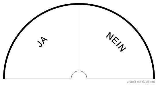 JA / NEIN