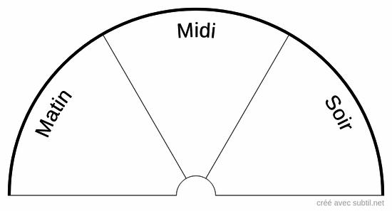Matin / Midi / Soir