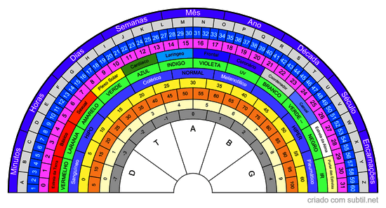 Mesa Radiônica 1