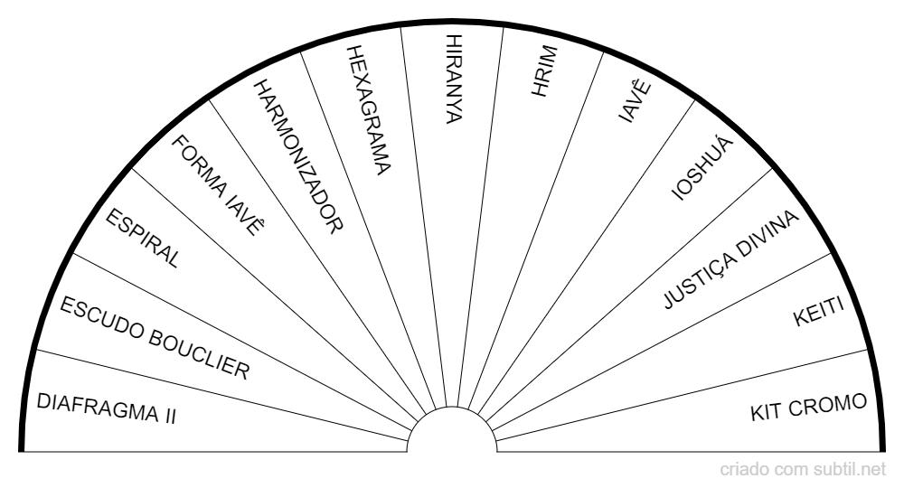 Gráficos em radiestesia II
