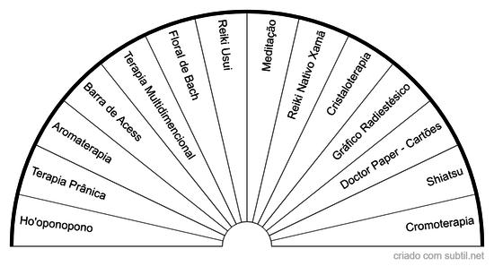 Terapias Complementares (A)