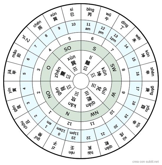 24 Monti Feng Shui