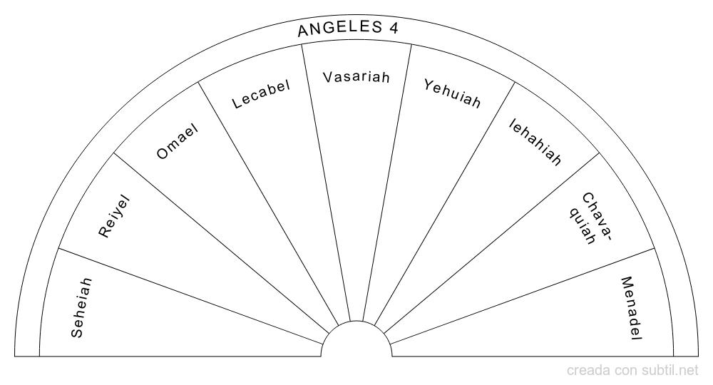 Angeles 4