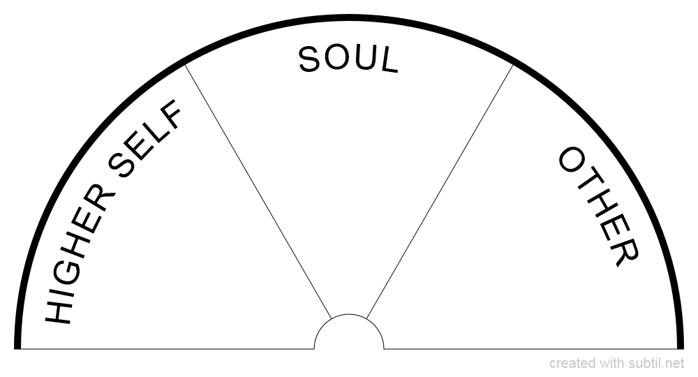 Identification Chart