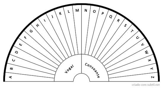 Prancha de letras do alfabeto