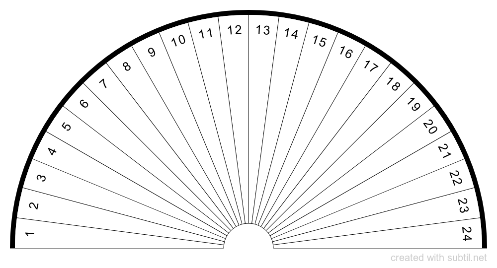 Chart of Hours
