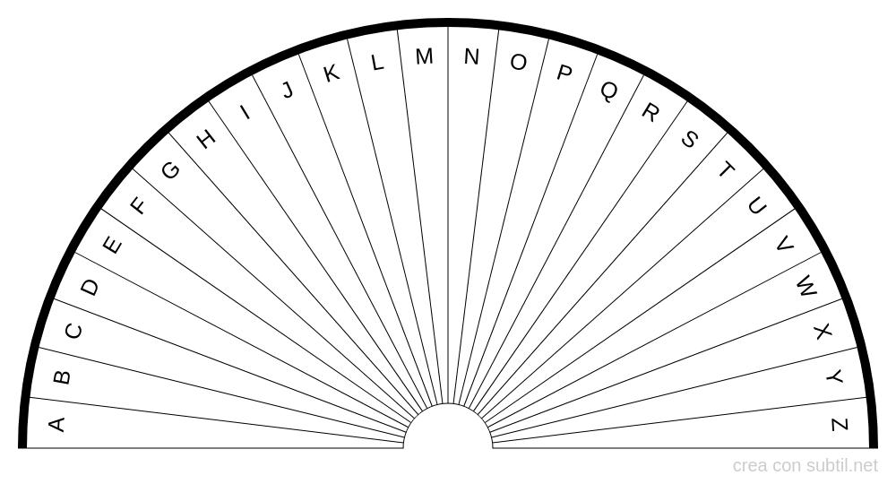 Alfabeto / Lettere