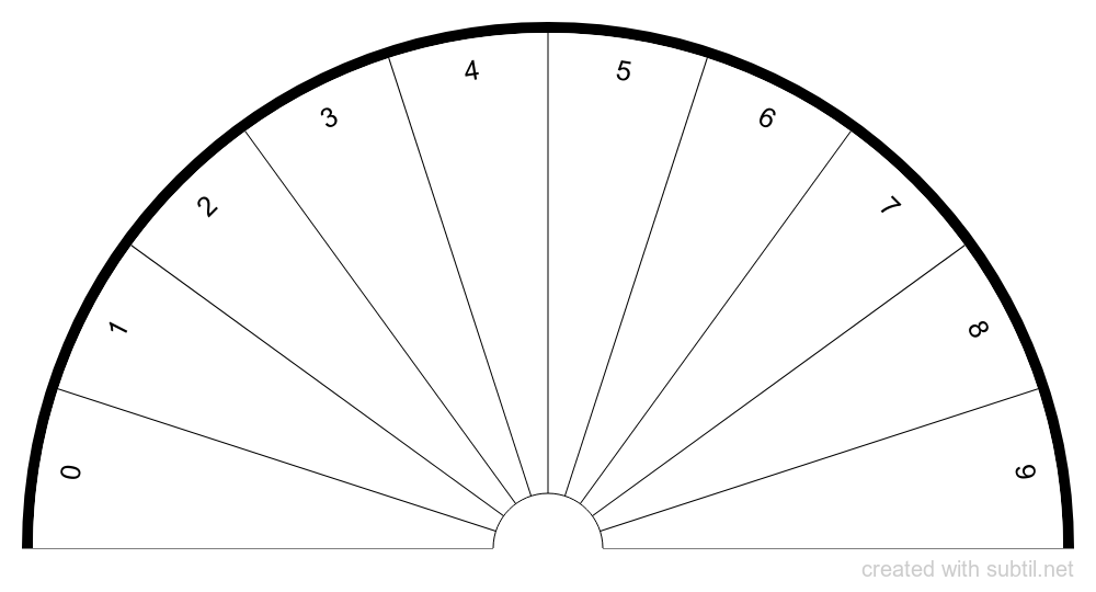 Chart of Numbers