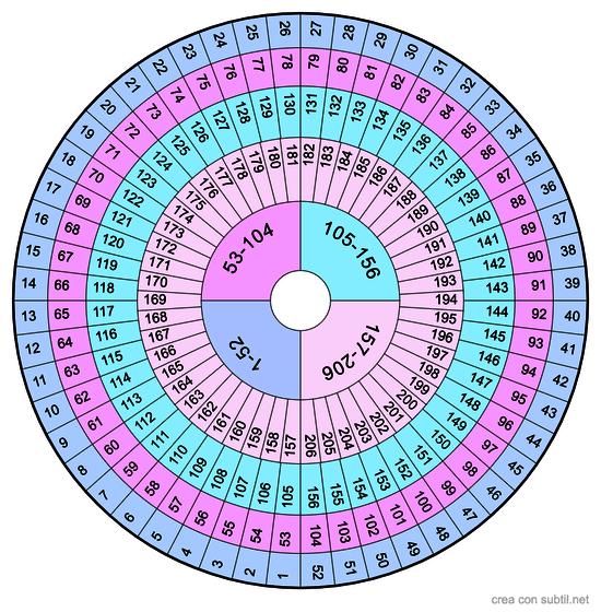 1-206